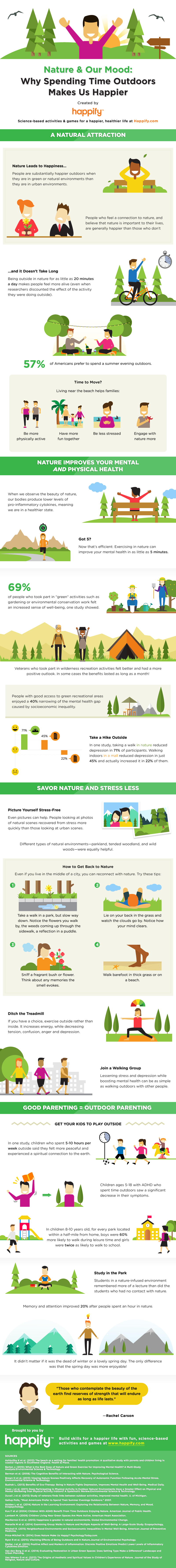 Happify Why Being in Nature Makes You Happier